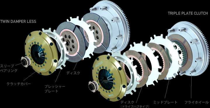TWIN DAMPER LESS / TRIPLE PLATE CLUTCH